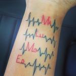 Segunda Tatuagem: Vlog + Significado